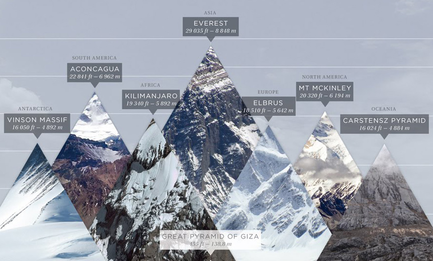 7-Summits-logo